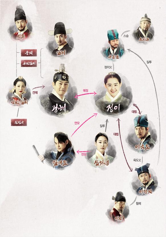 jeongi_image3
